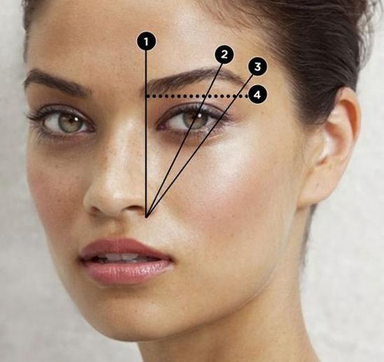 forma-delle-sopracciglia-in-base-al-viso