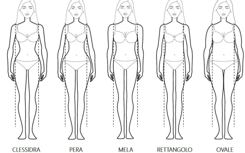 Take the test and find out your Body Shape